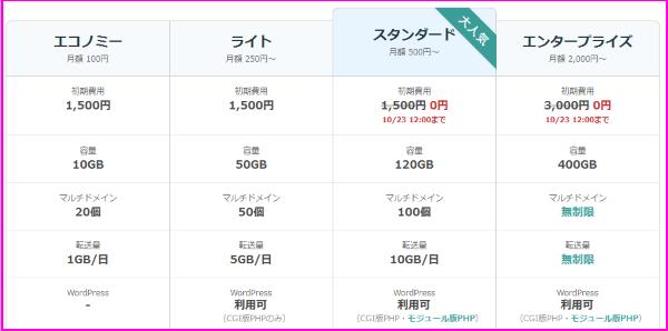 ロリポップ料金表2