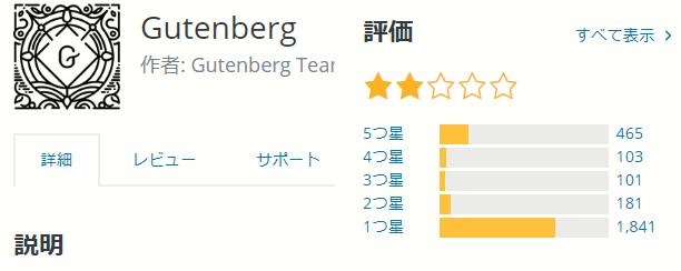 Gutenbergの評価