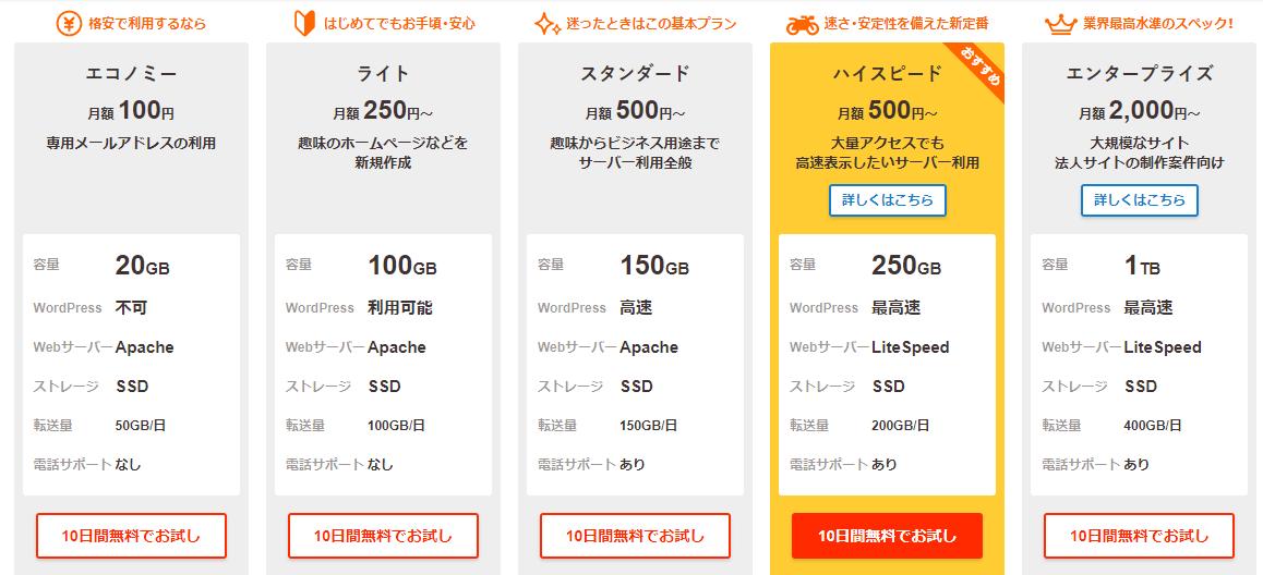 ロリポップ2020年8月価格改定 各プラン